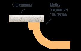 Установка мойки и раковины вариант 4